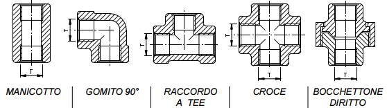 raccordi serie 3000 e 6000 TRVF